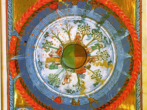 painting of circle with illustration of the seasons
